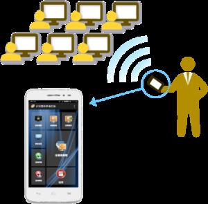 Portable Controller (Mobile App)